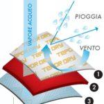 višeslojna membrana